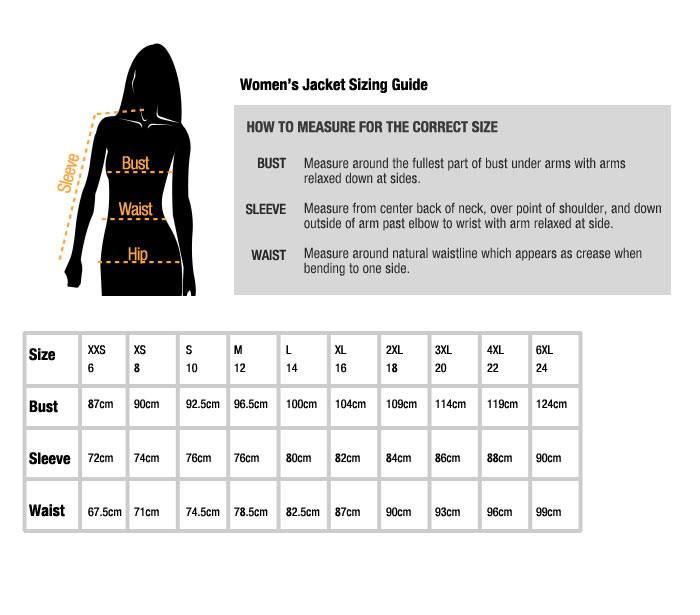 Measruement Guide,