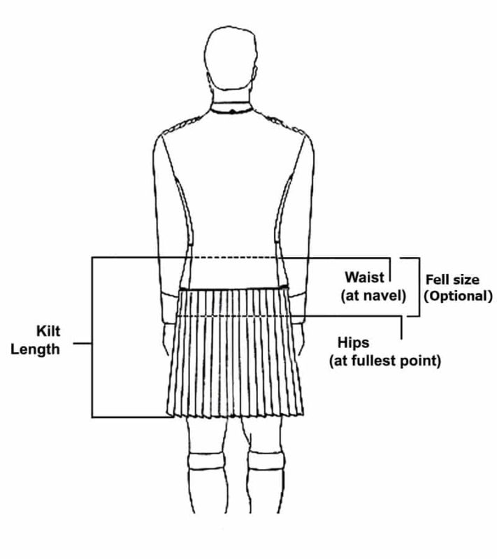 Kilt measuring guide, Measuring guide for kilt